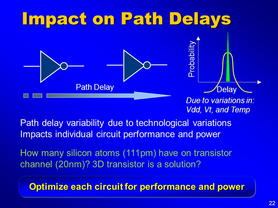 22 Impact on Path Delays Path Delay Path delay variability due to technological variations Impacts individual circuit performance and power Optimize each circuit for performance and power Delay Probability Due to variations in: Vdd, Vt, and Temp How many silicon atoms (111pm) have on transistor channel (20nm).