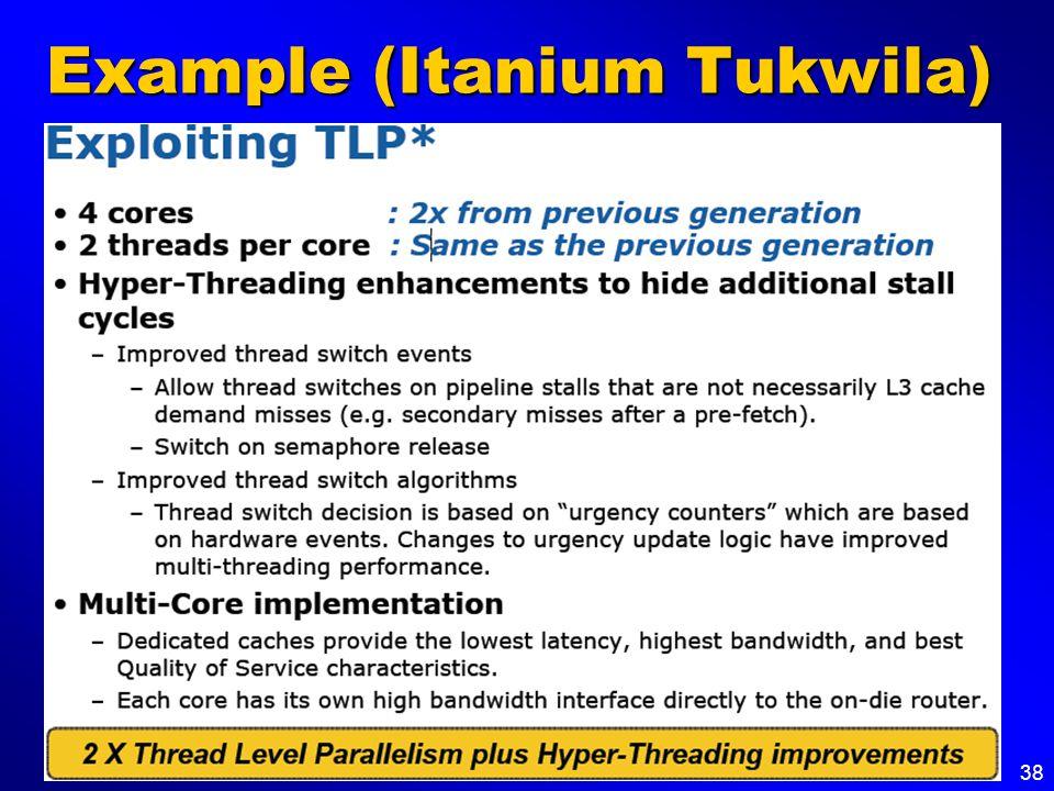 38 Example (Itanium Tukwila)