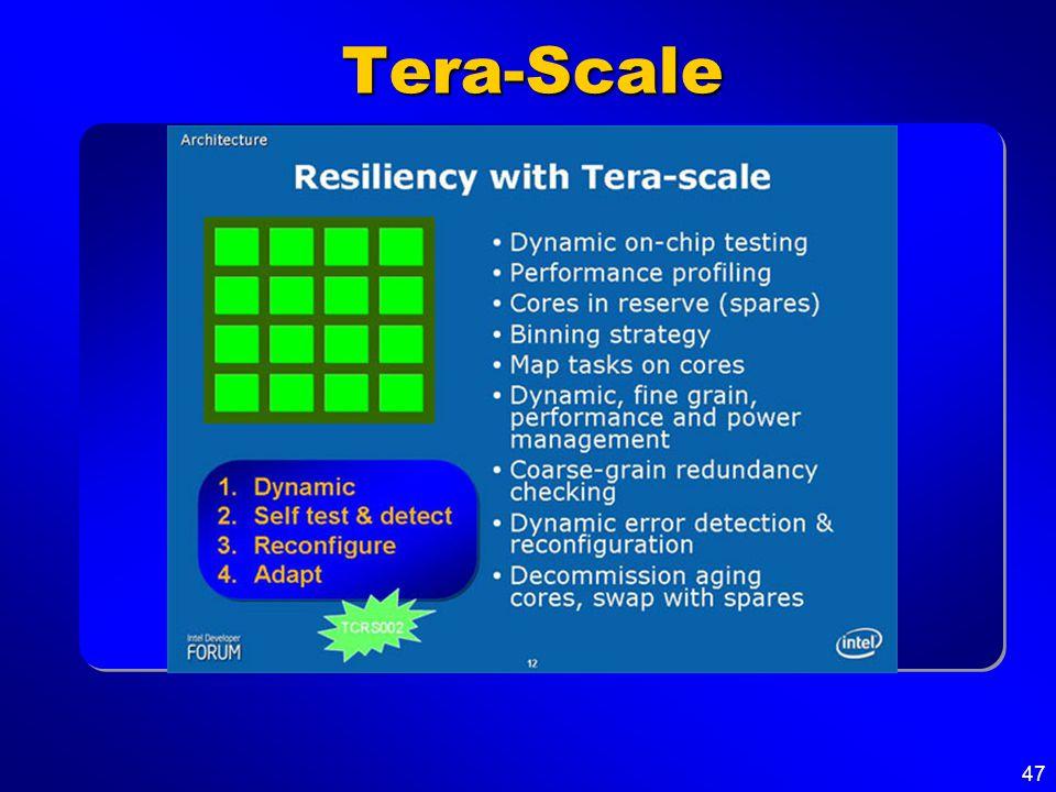 47 Tera-Scale