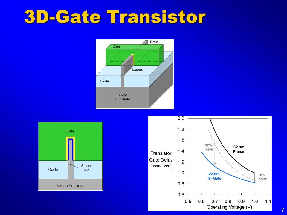 7 3D-Gate Transistor