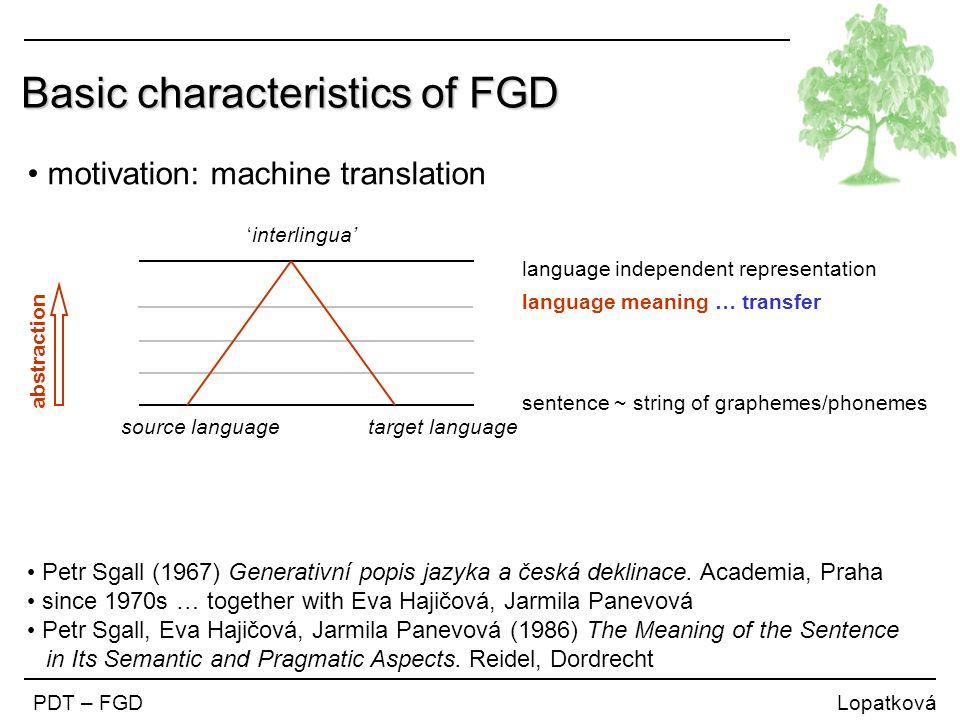 motivation: machine translation PDT – FGD Lopatková Basic characteristics of FGD Petr Sgall (1967) Generativní popis jazyka a česká deklinace.