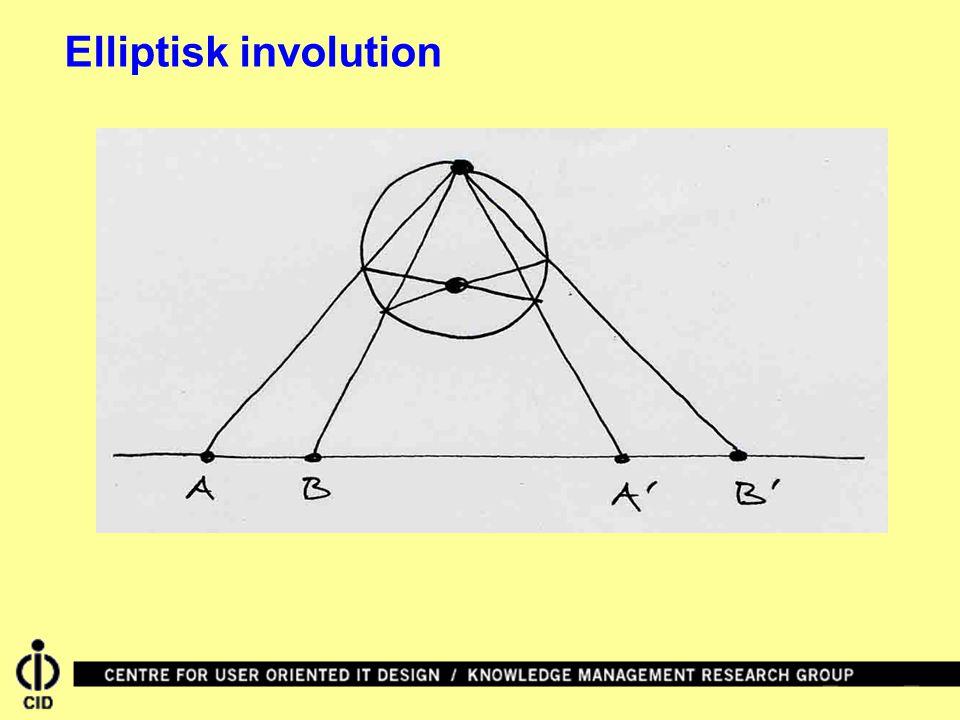 Elliptisk involution