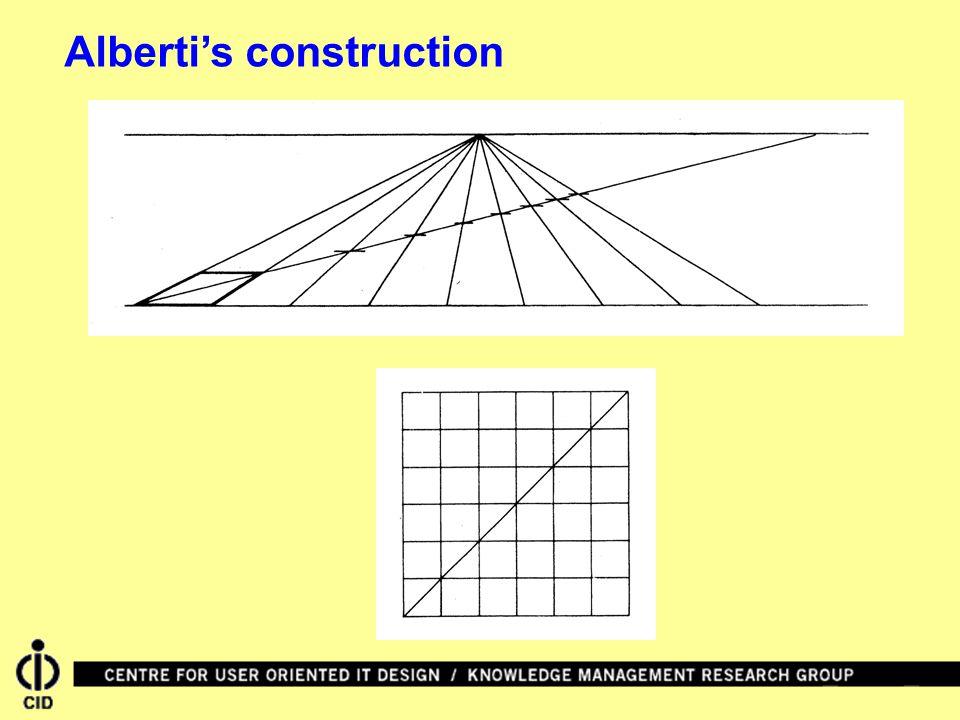 Alberti's construction