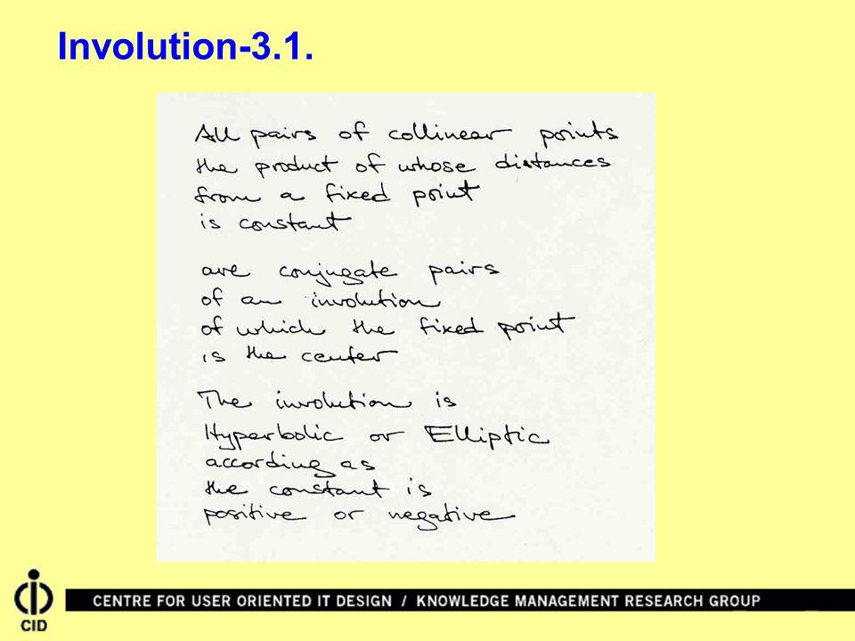 Involution-3.1.