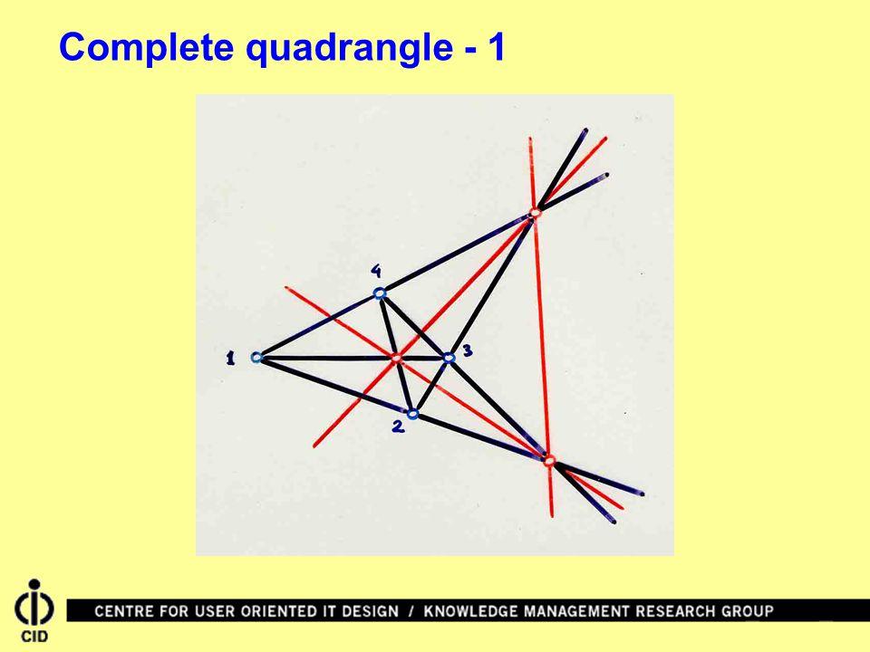 Complete quadrangle - 1