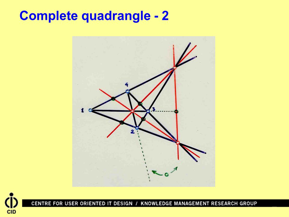 Projective coordiates - 4