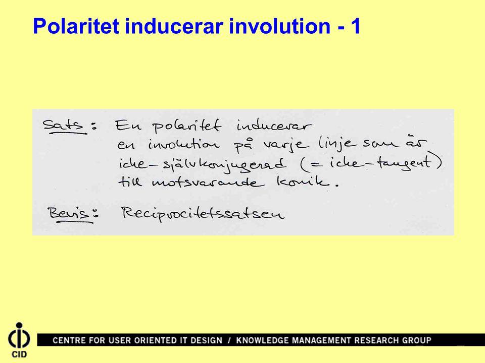 Polaritet inducerar involution - 1