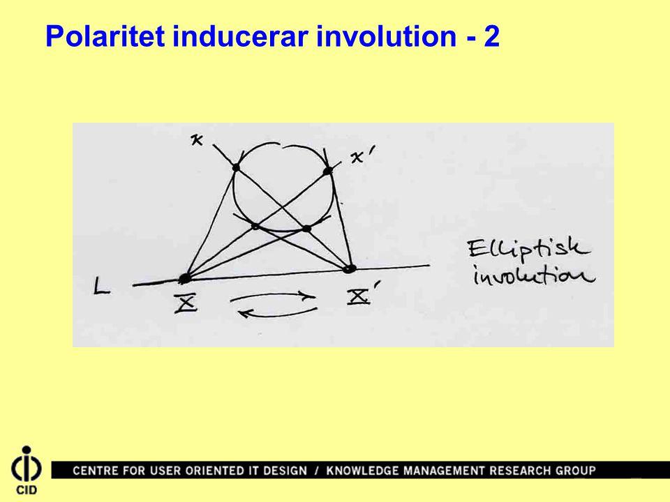 Polaritet inducerar involution - 2