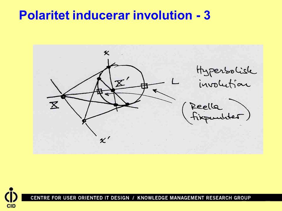 Polaritet inducerar involution - 3