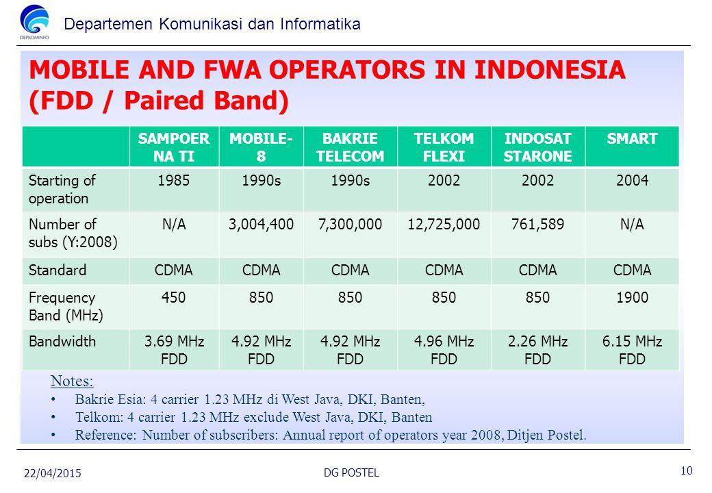 Departemen Komunikasi dan Informatika MOBILE AND FWA OPERATORS IN INDONESIA (FDD / Paired Band) 22/04/2015 DG POSTEL Notes: Bakrie Esia: 4 carrier 1.2