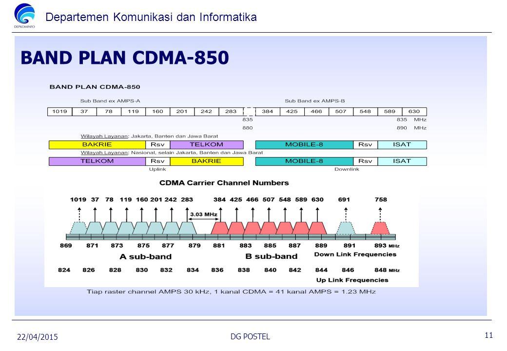 Departemen Komunikasi dan Informatika BAND PLAN CDMA-850 22/04/2015 DG POSTEL 11