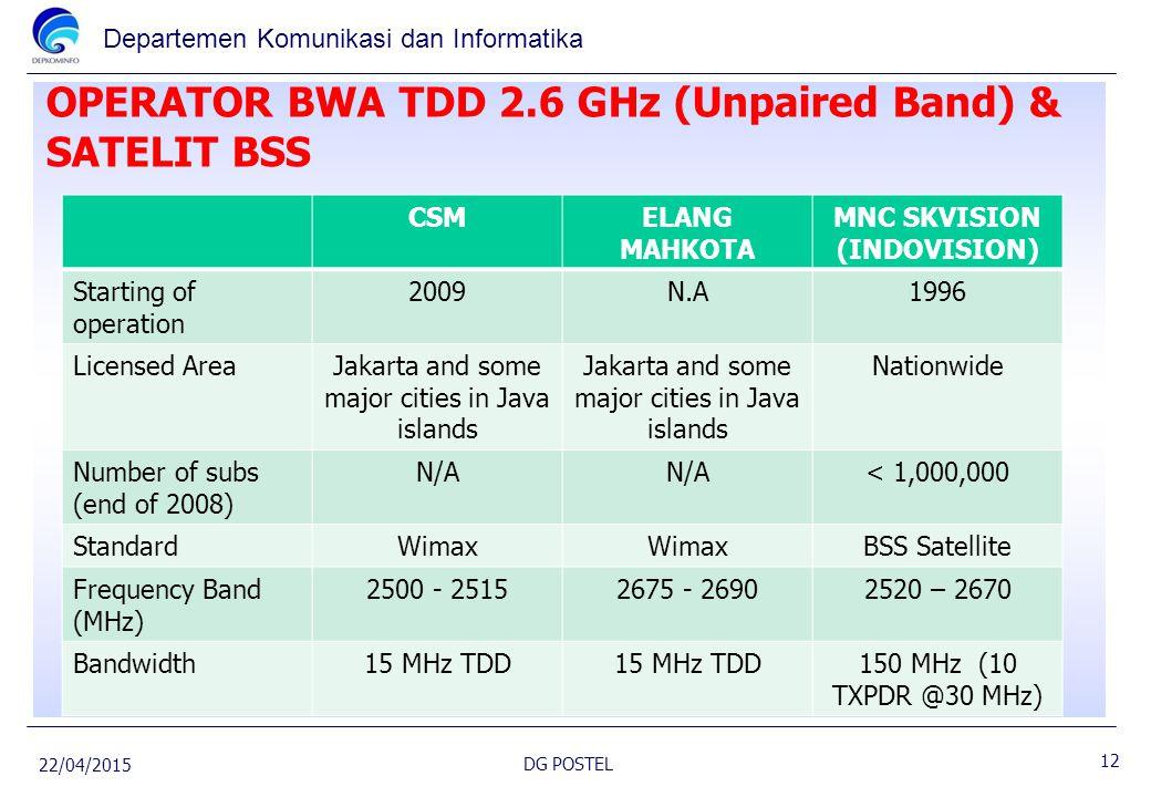 Departemen Komunikasi dan Informatika OPERATOR BWA TDD 2.6 GHz (Unpaired Band) & SATELIT BSS 22/04/2015 DG POSTEL 12 CSMELANG MAHKOTA MNC SKVISION (IN