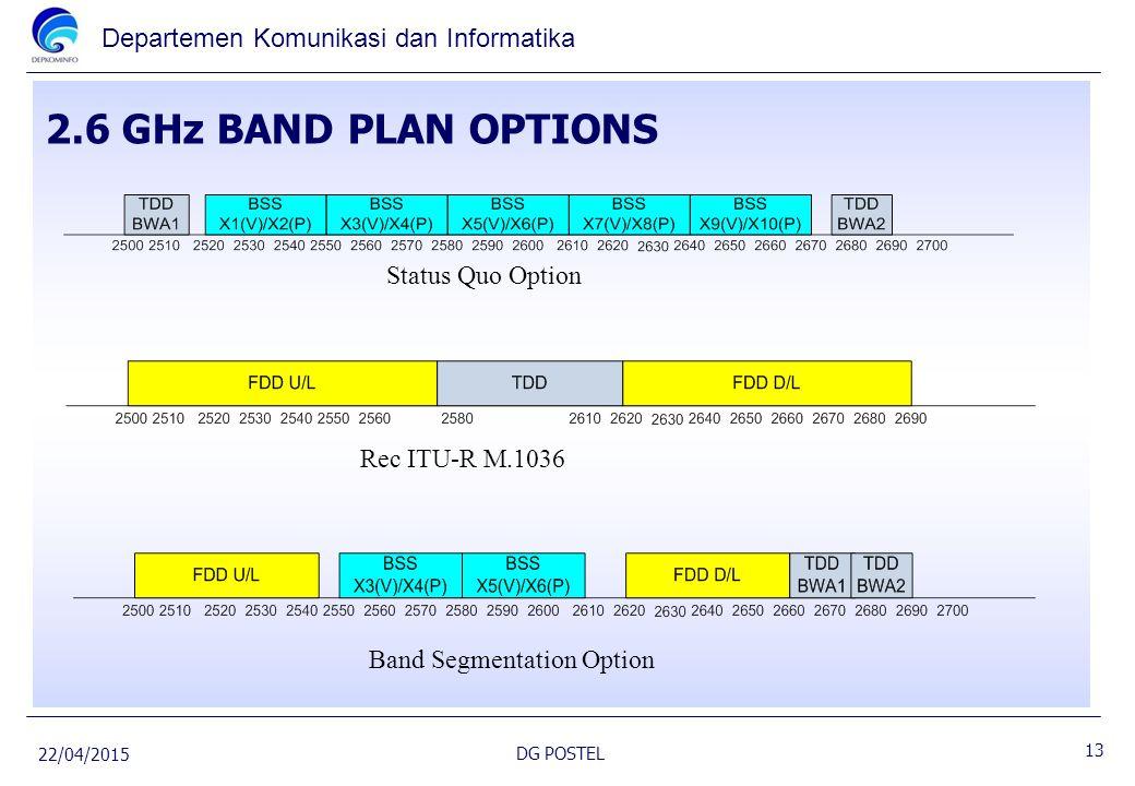 Departemen Komunikasi dan Informatika 2.6 GHz BAND PLAN OPTIONS 22/04/2015 DG POSTEL Rec ITU-R M.1036 Status Quo Option Band Segmentation Option 13