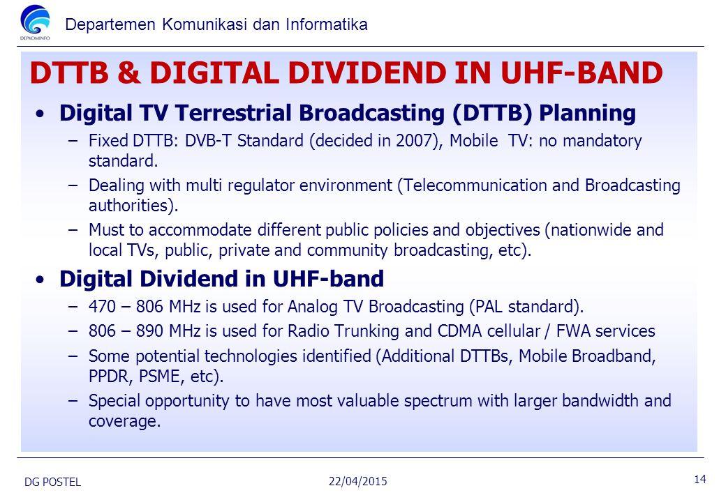 Departemen Komunikasi dan Informatika DTTB & DIGITAL DIVIDEND IN UHF-BAND Digital TV Terrestrial Broadcasting (DTTB) Planning –Fixed DTTB: DVB-T Stand