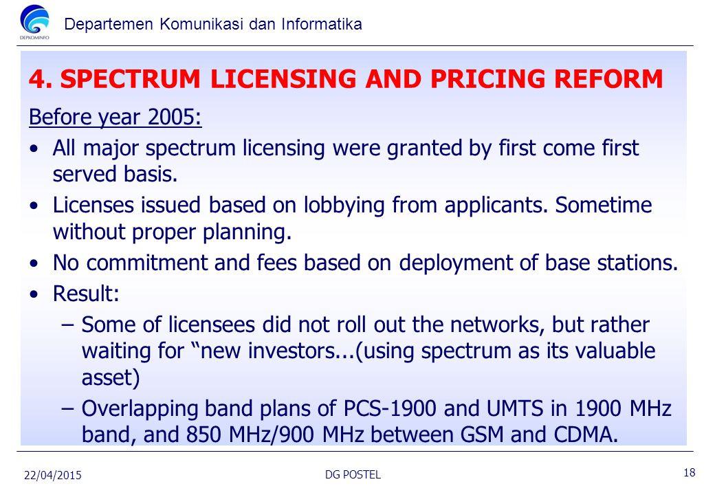 Departemen Komunikasi dan Informatika 4. SPECTRUM LICENSING AND PRICING REFORM Before year 2005: All major spectrum licensing were granted by first co