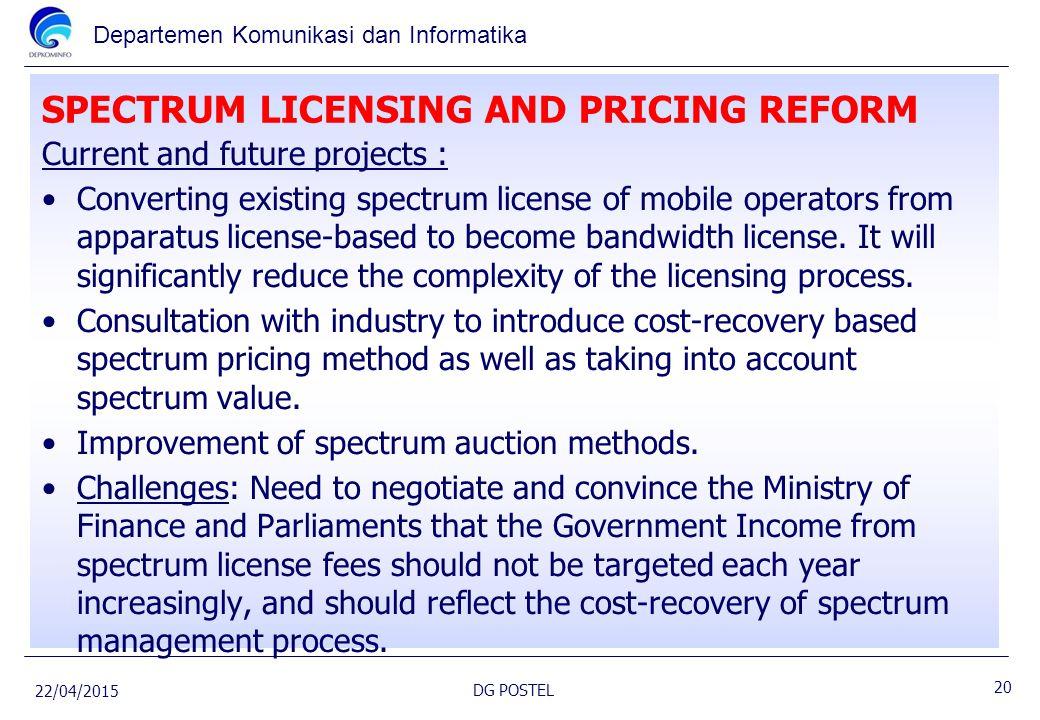 Departemen Komunikasi dan Informatika SPECTRUM LICENSING AND PRICING REFORM Current and future projects : Converting existing spectrum license of mobi