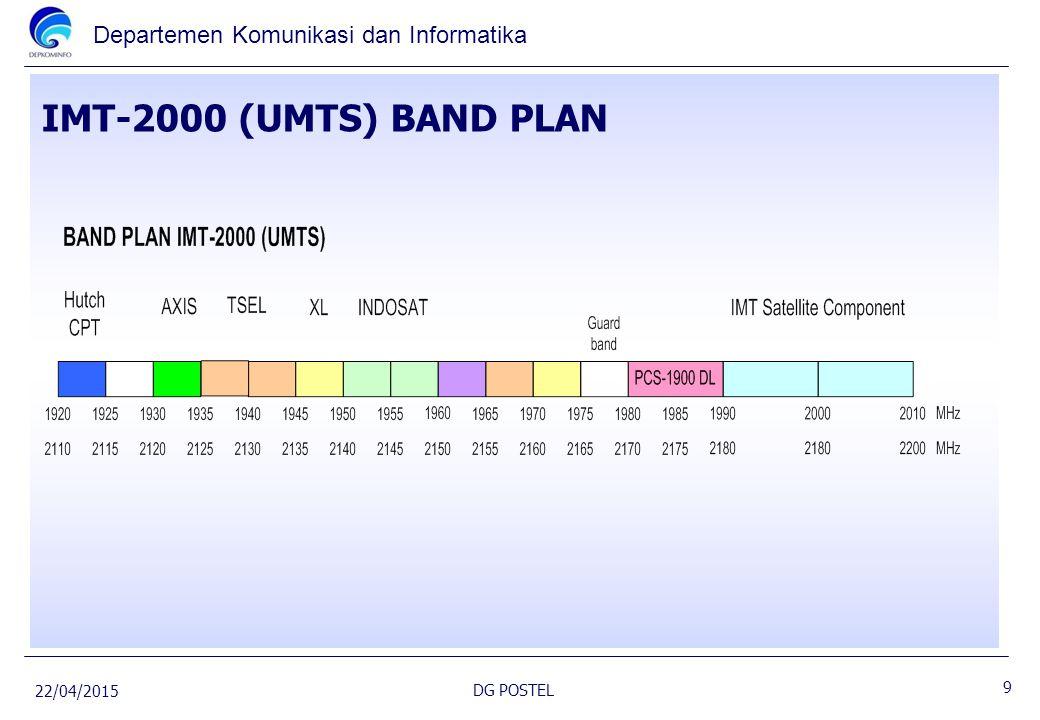 Departemen Komunikasi dan Informatika IMT-2000 (UMTS) BAND PLAN 22/04/2015 DG POSTEL 9
