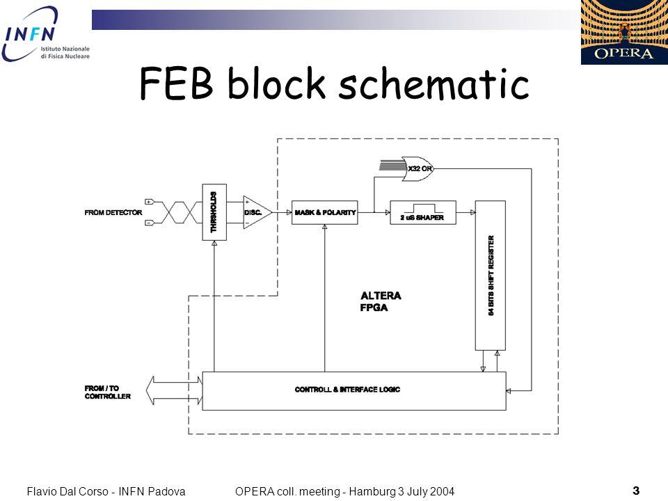 Flavio Dal Corso - INFN Padova3 OPERA coll. meeting - Hamburg 3 July 2004 FEB block schematic