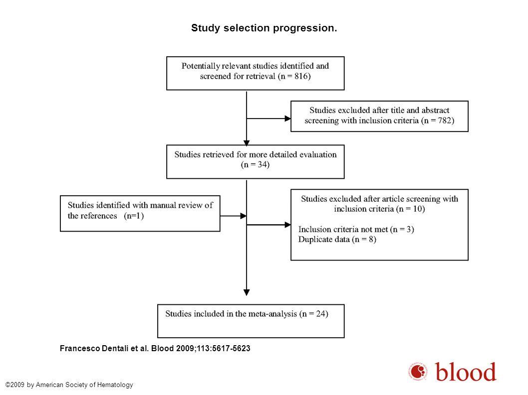 Study selection progression. Francesco Dentali et al. Blood 2009;113:5617-5623 ©2009 by American Society of Hematology