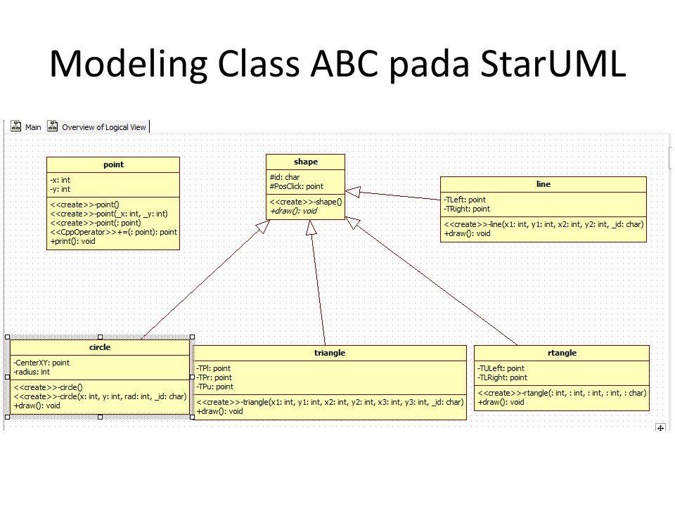Modeling Class ABC pada StarUML