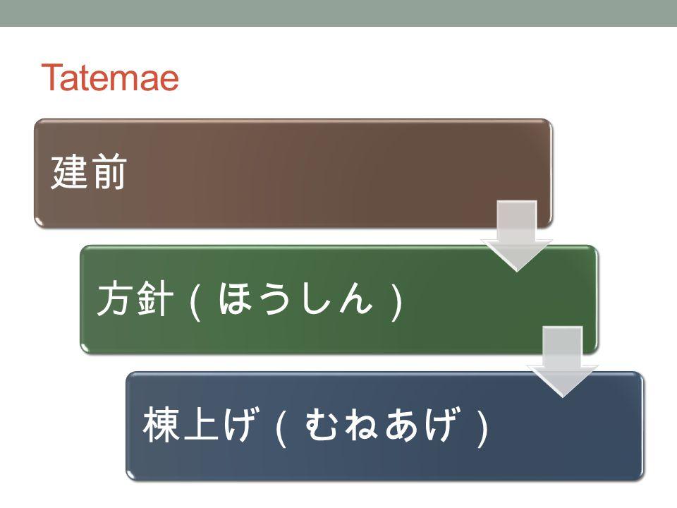 Tatemae 建前方針(ほうしん)棟上げ(むねあげ)