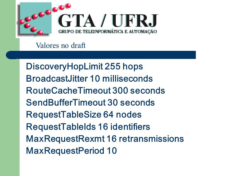 DiscoveryHopLimit 255 hops BroadcastJitter 10 milliseconds RouteCacheTimeout 300 seconds SendBufferTimeout 30 seconds RequestTableSize 64 nodes RequestTableIds 16 identifiers MaxRequestRexmt 16 retransmissions MaxRequestPeriod 10 Valores no draft