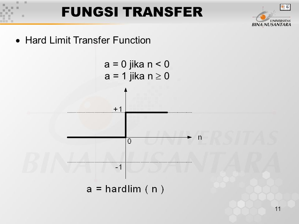 11 FUNGSI TRANSFER  Hard Limit Transfer Function a = 0 jika n < 0 a = 1 jika n  0