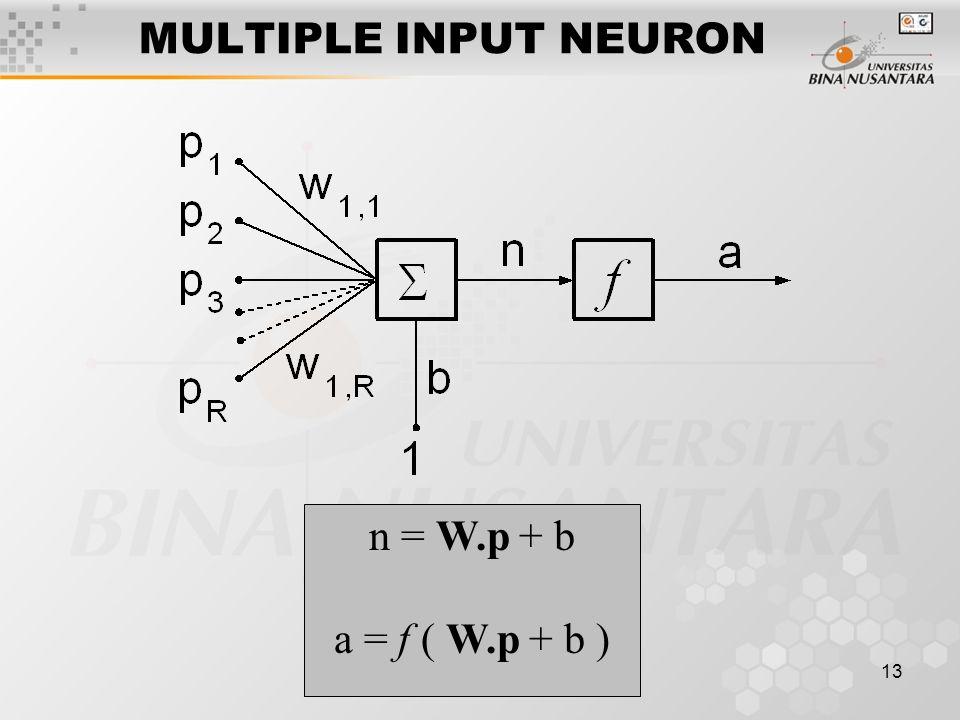 13 MULTIPLE INPUT NEURON n = W.p + b a = f ( W.p + b )