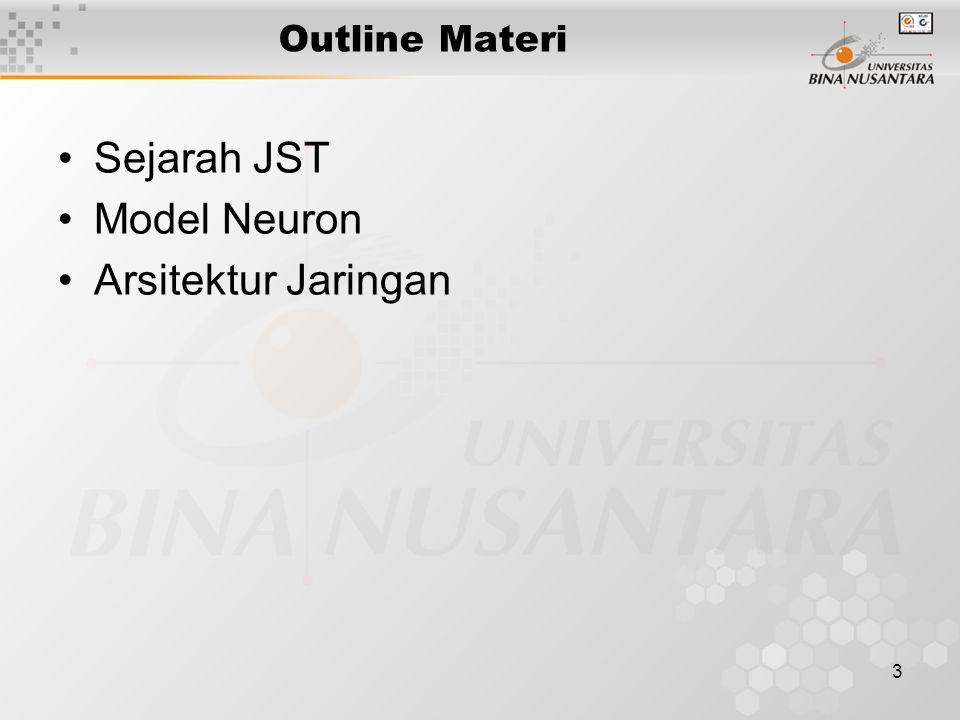 3 Outline Materi Sejarah JST Model Neuron Arsitektur Jaringan