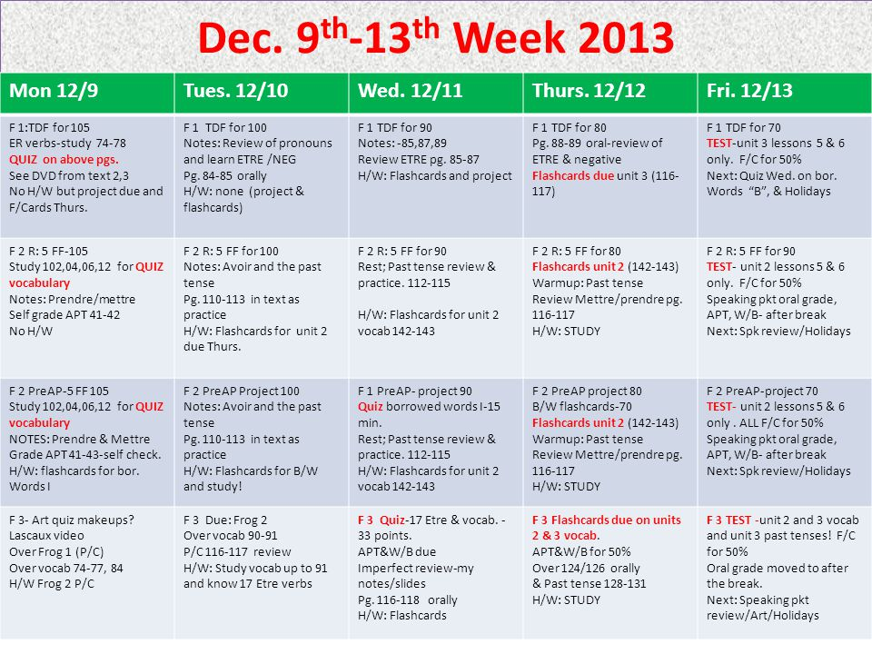 Dec. 9 th -13 th Week 2013 Mon 12/9Tues. 12/10Wed.