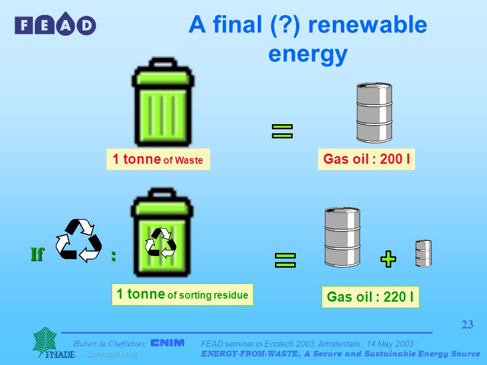 Hubert de Chefdebien, 22/04/2015 11:31 FEAD seminar in Ecotech 2003, Amsterdam, 14 May 2003 : ENERGY-FROM-WASTE, A Secure and Sustainable Energy Source 23 A final ( ) renewable energy 1 tonne of Waste Gas oil : 220 l Gas oil : 200 l If : 1 tonne of sorting residue