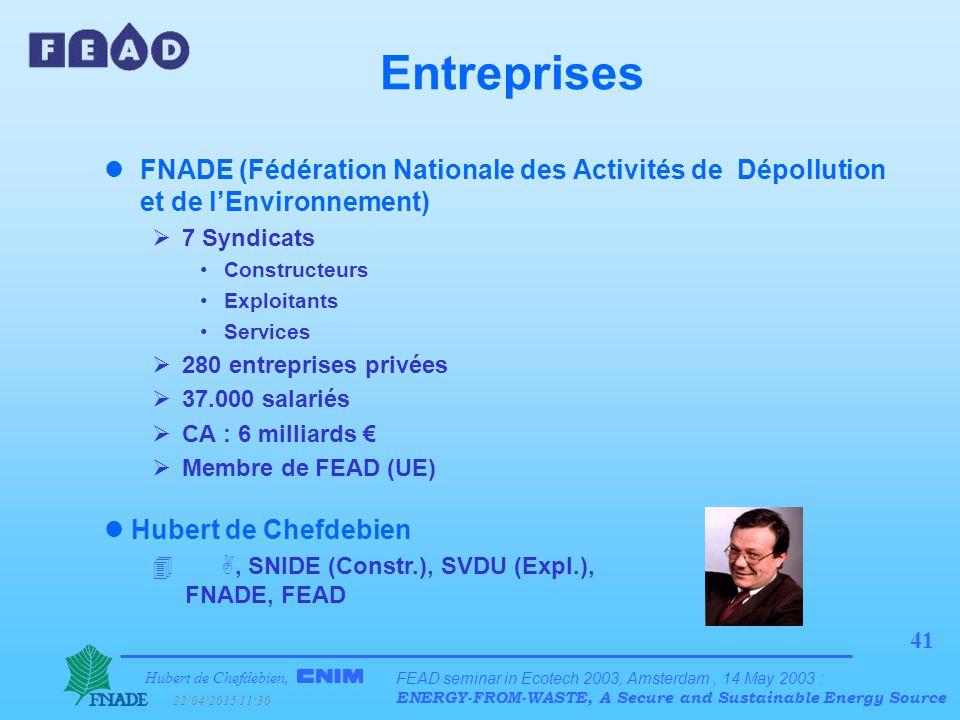Hubert de Chefdebien, 22/04/2015 11:31 FEAD seminar in Ecotech 2003, Amsterdam, 14 May 2003 : ENERGY-FROM-WASTE, A Secure and Sustainable Energy Source 41 Entreprises lFNADE (Fédération Nationale des Activités de Dépollution et de l'Environnement)  7 Syndicats Constructeurs Exploitants Services  280 entreprises privées  37.000 salariés  CA : 6 milliards €  Membre de FEAD (UE) l Hubert de Chefdebien  A, SNIDE (Constr.), SVDU (Expl.), FNADE, FEAD