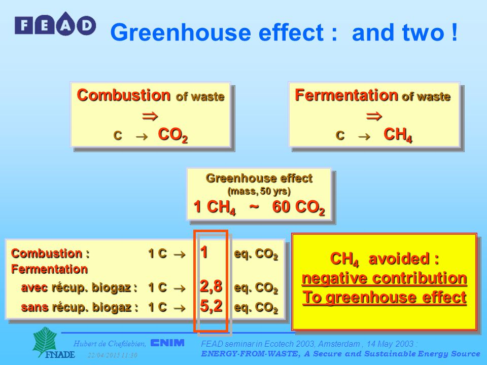 Hubert de Chefdebien, 22/04/2015 11:31 FEAD seminar in Ecotech 2003, Amsterdam, 14 May 2003 : ENERGY-FROM-WASTE, A Secure and Sustainable Energy Source 45 Greenhouse effect : and two .