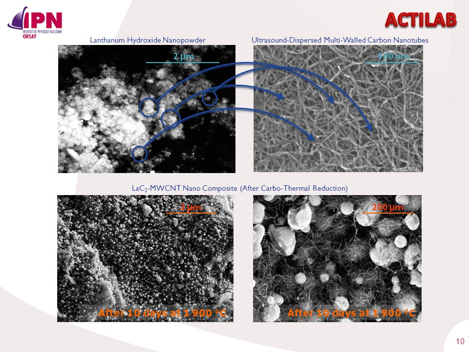 10 2 µ m200 µ m LaC 2 -MWCNT Nano Composite (After Carbo-Thermal Reduction) After 10 days at 1 900 °C Lanthanum Hydroxide NanopowderUltrasound-Dispersed Multi-Walled Carbon Nanotubes 2 µ m500 nm