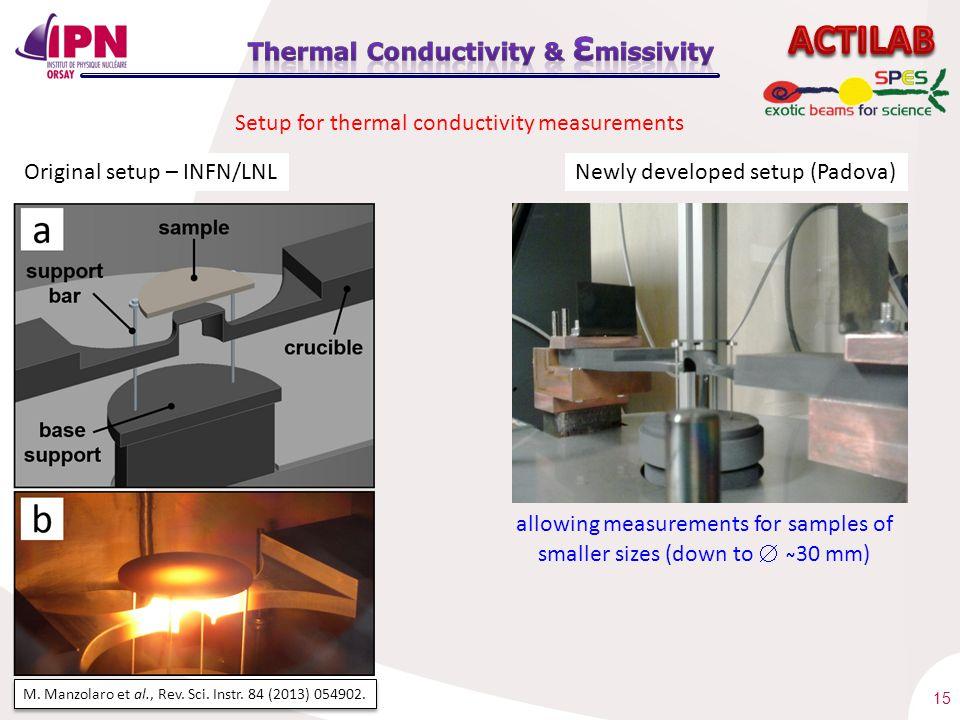 15 Setup for thermal conductivity measurements Original setup – INFN/LNLNewly developed setup (Padova) M.