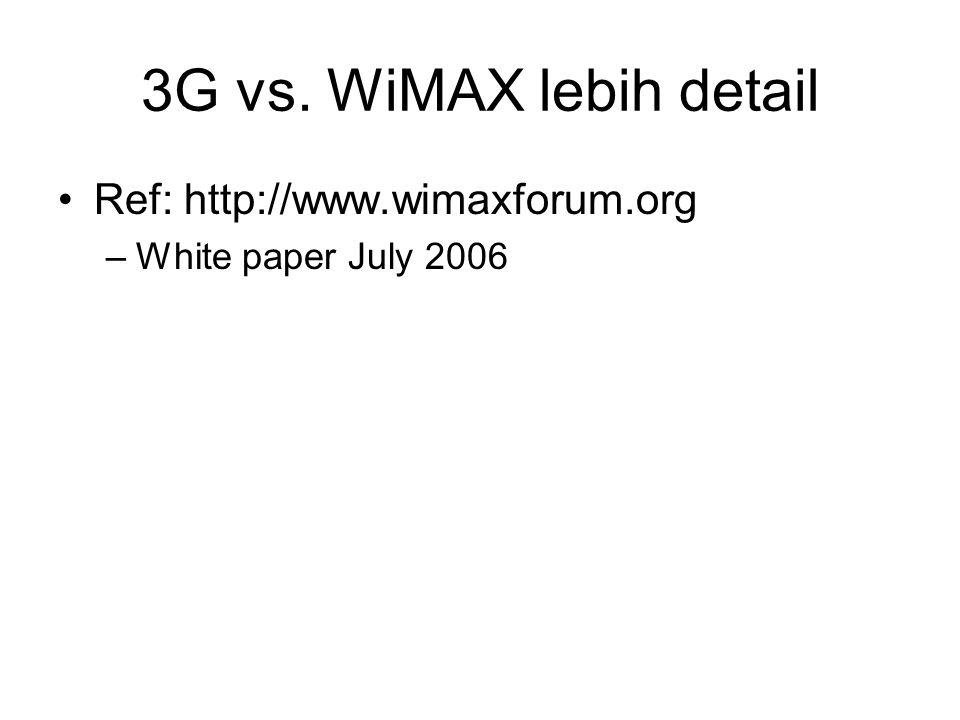 3G vs. WiMAX lebih detail Ref: http://www.wimaxforum.org –White paper July 2006