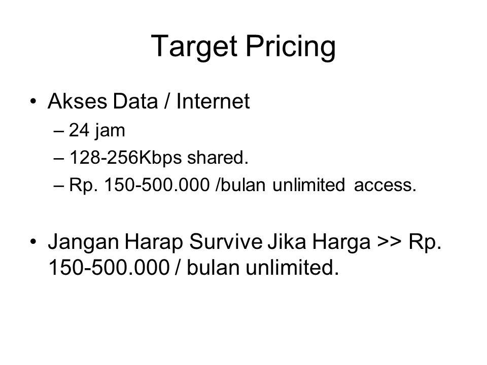 Target Pricing Akses Data / Internet –24 jam –128-256Kbps shared. –Rp. 150-500.000 /bulan unlimited access. Jangan Harap Survive Jika Harga >> Rp. 150