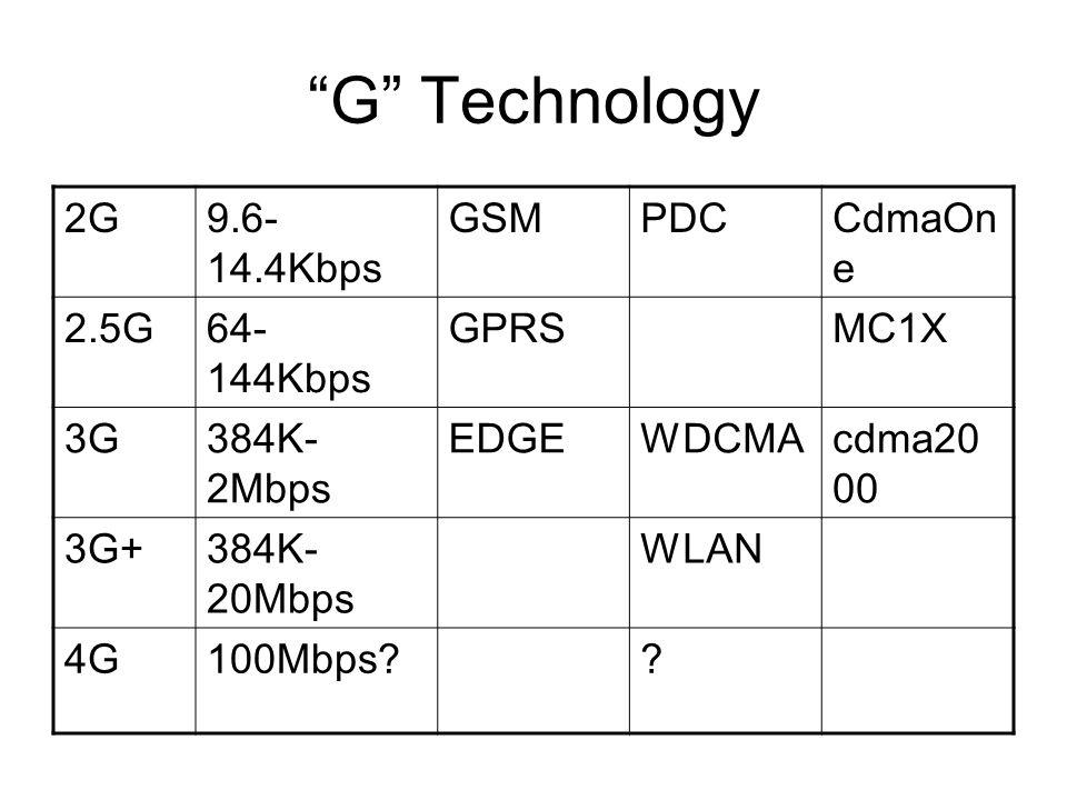 G Technology 2G9.6- 14.4Kbps GSMPDCCdmaOn e 2.5G64- 144Kbps GPRSMC1X 3G384K- 2Mbps EDGEWDCMAcdma20 00 3G+384K- 20Mbps WLAN 4G100Mbps??