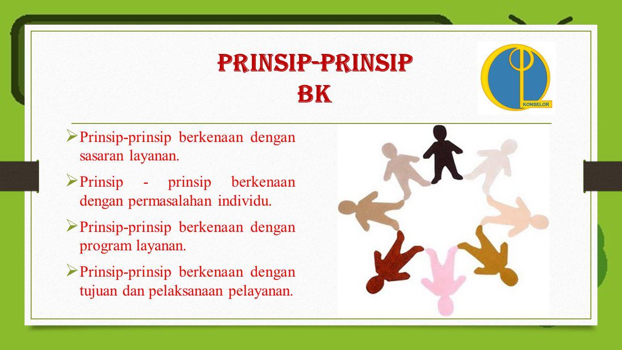 PRINSIP-PRINSIP BK  Prinsip-prinsip berkenaan dengan sasaran layanan.
