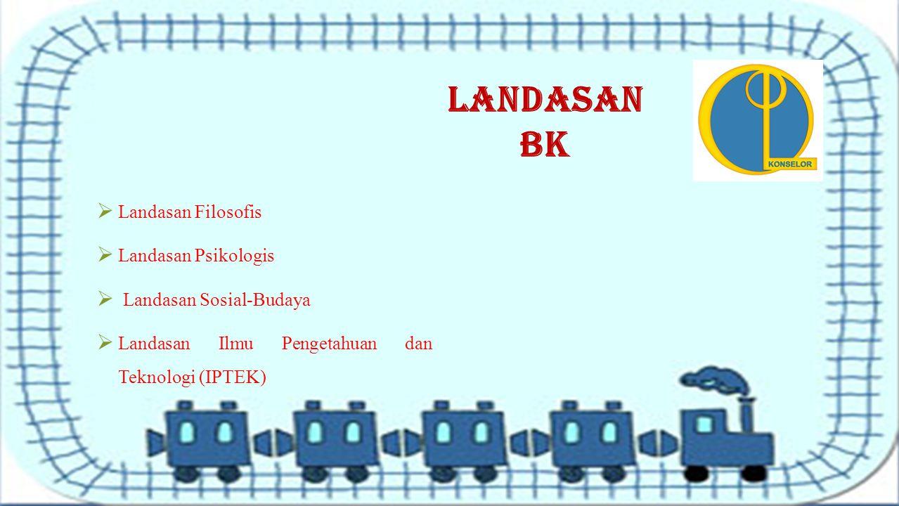 LANDASAN BK  Landasan Filosofis  Landasan Psikologis  Landasan Sosial-Budaya  Landasan Ilmu Pengetahuan dan Teknologi (IPTEK)