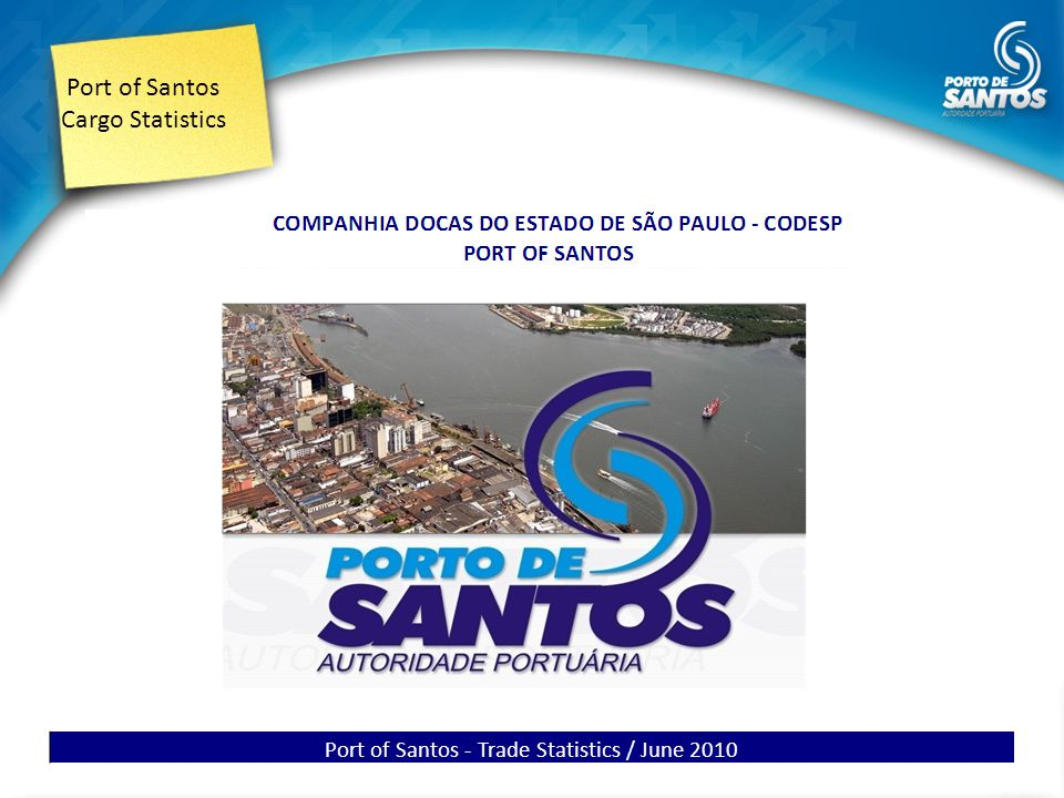 Port of Santos Cargo Statistics Brazilian Foreign Trade Balance Share - Split by place (2010) note : up to june 2010 / source: MDIC Port of Santos TEC / Cargo Description% 20091900 - Orange Juice * 20091100 - Orange Juice Frozen * 09011110 - Coffee * 17019900 - Sugar * 02023000 - Bovine Meat * 17011100 - Sugar, other * 87032310 - Vehicles *