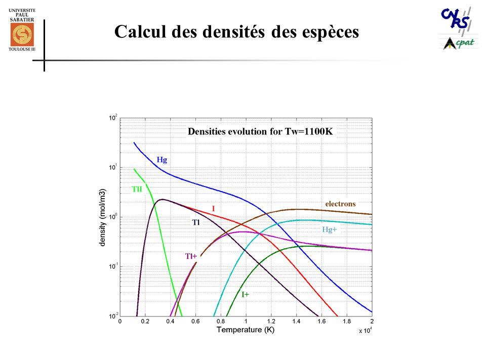 Calcul des densités des espèces