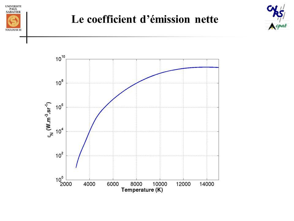 Le coefficient d'émission nette