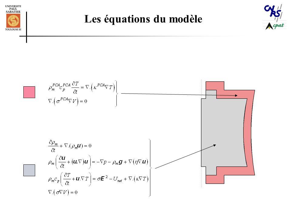 Les équations du modèle