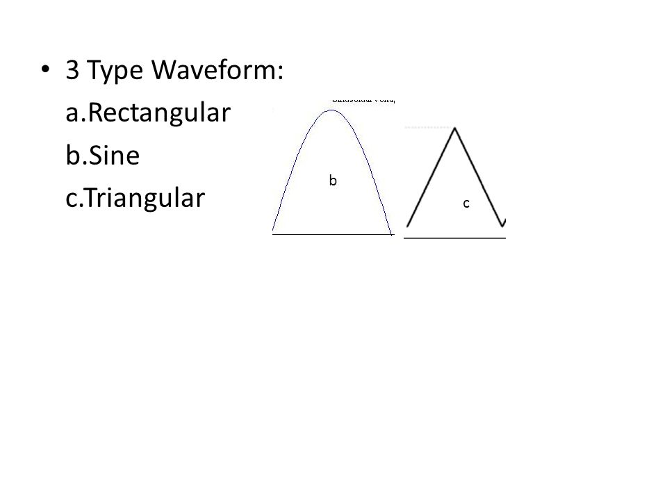 3 Type Waveform: a.Rectangular b.Sine c.Triangular b c