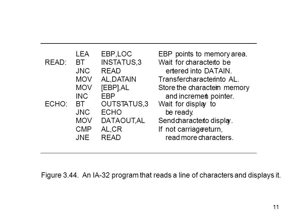 11 LEAEBP,LOCEBPpointstomemoryarea. READ:BTINSTATUS,3Waitforcharactertobe JNCREADenteredintoDATAIN. MOVAL,DATAINTransfercharacterintoAL. MOV[EBP],ALSt