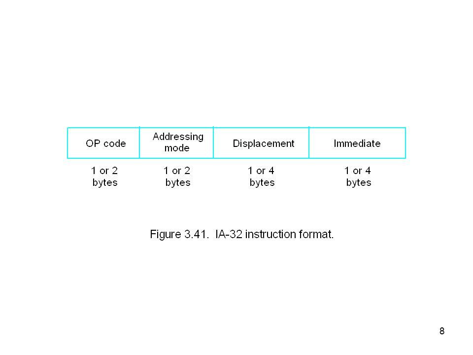 9 Assemblerdirectives.data NUM1DD17,3,  51,242, 113 NDD5 SUMDD0.code Statementsthatgenerate machineinstructions MAIN:LEAEBX,NUM1 SUBEBX,4 MOVECX,N MOVEAX,0 STARTADD :ADDEAX,[EBX+ECX4] LOOPSTARTADD MOVSUM,EAX AssemblerdirectiveENDMAIN Figure 3.42.