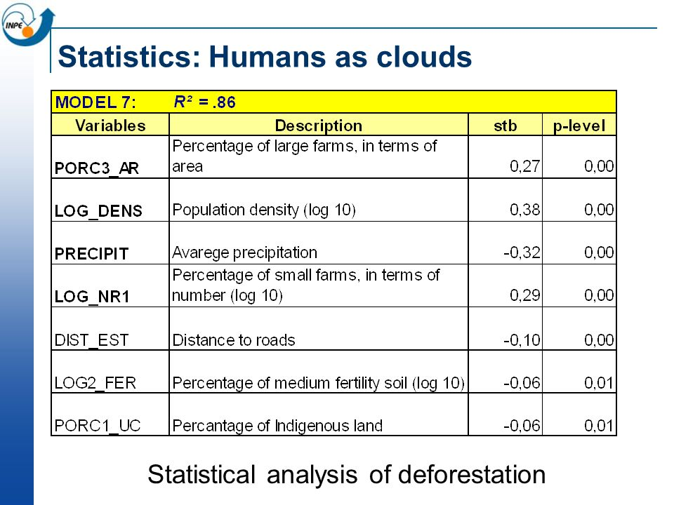Statistics: Humans as clouds Statistical analysis of deforestation