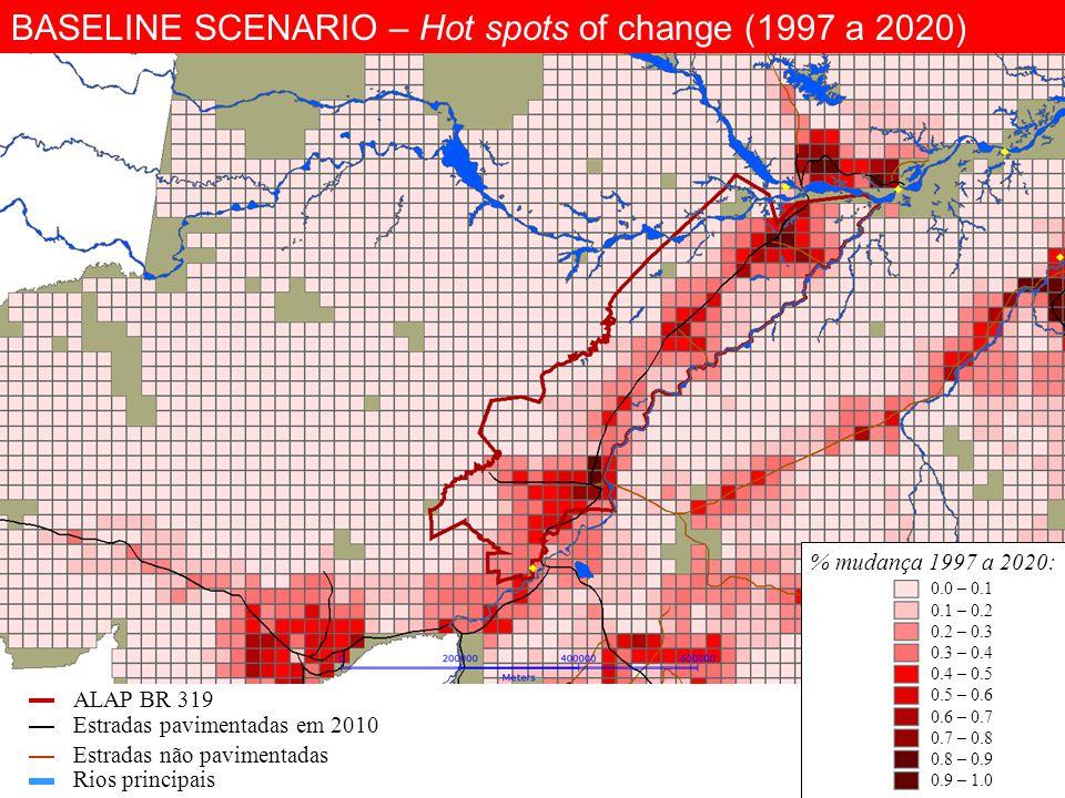 BASELINE SCENARIO – Hot spots of change (1997 a 2020) ALAP BR 319 Estradas pavimentadas em 2010 Estradas não pavimentadas Rios principais 0.0 – 0.1 0.