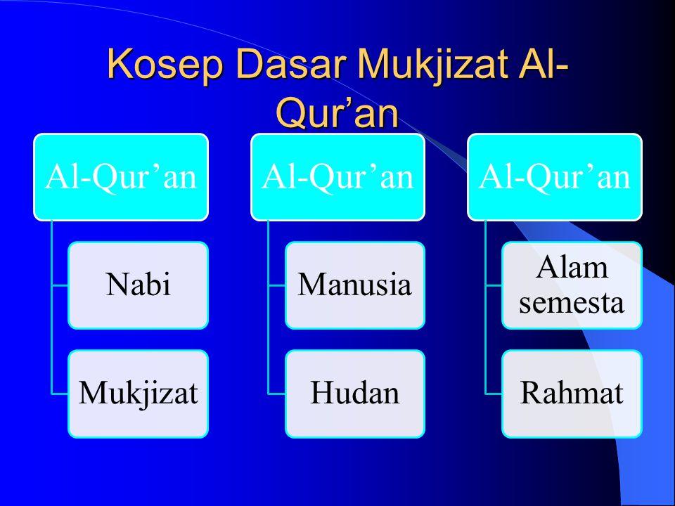 Kosep Dasar Mukjizat Al- Qur'an Al-Qur'an Nabi Mukjizat Al-Qur'an Manusia Hudan Al-Qur'an Alam semesta Rahmat